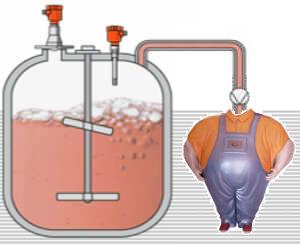 Aditivii chimici folositi in industria alimentara